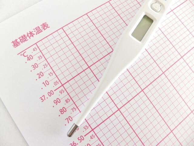 基礎体温表と検温